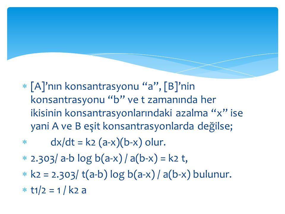 [A]'nın konsantrasyonu a , [B]'nin konsantrasyonu b ve t zamanında her ikisinin konsantrasyonlarındaki azalma x ise yani A ve B eşit konsantrasyonlarda değilse;
